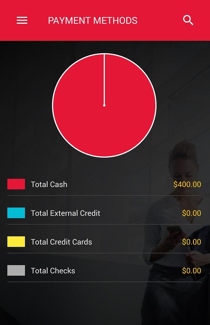 PaymentsReport